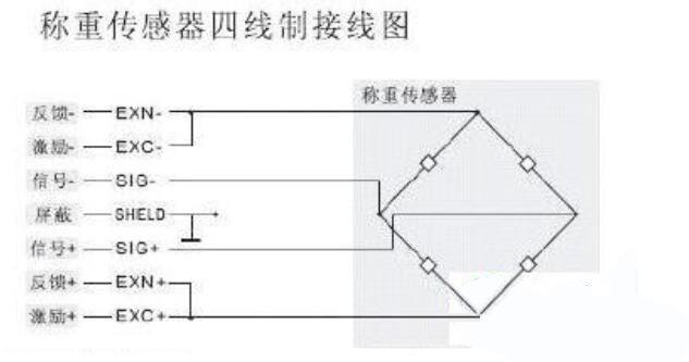 称重传感器四线制接线图