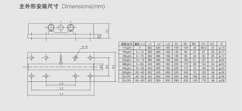 QSG1称重传感器安装尺寸图