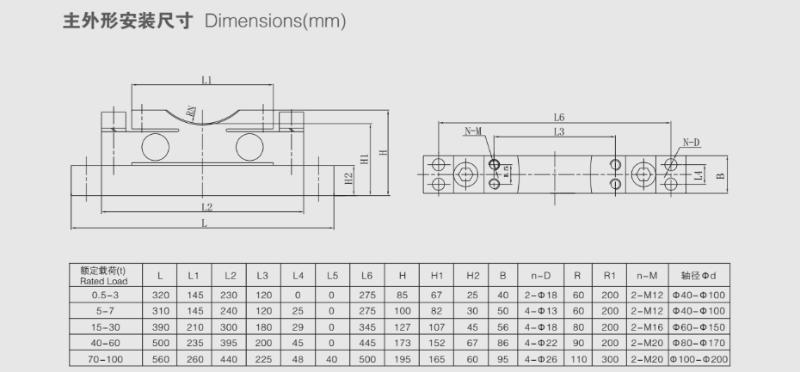 QSK1称重传感器安装尺寸图