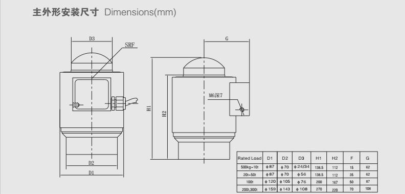 ZSB1称重传感器安装尺寸图