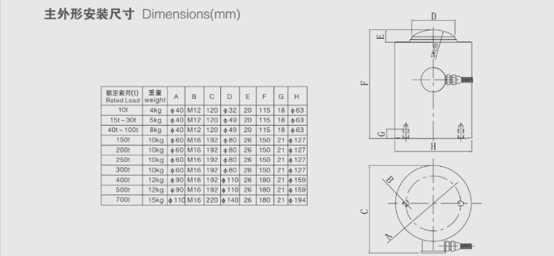ZSD称重传感器安装尺寸图