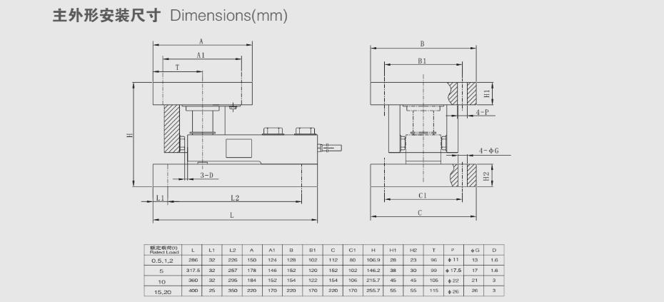 CX-2M称重模块