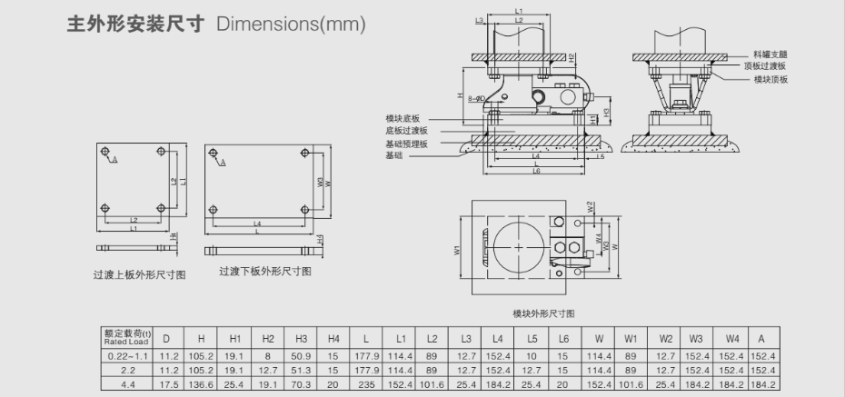 CX-6M称重模块