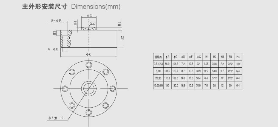 LFB称重传感器