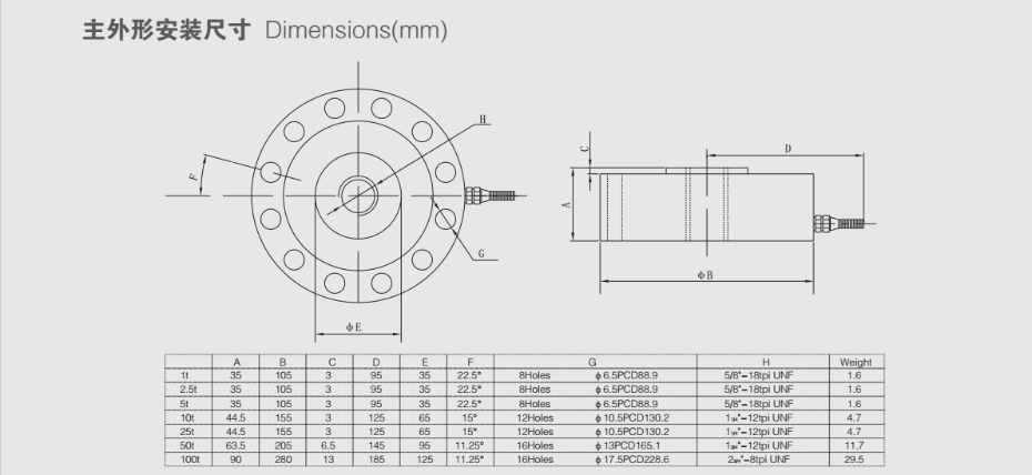 LFA称重传感器