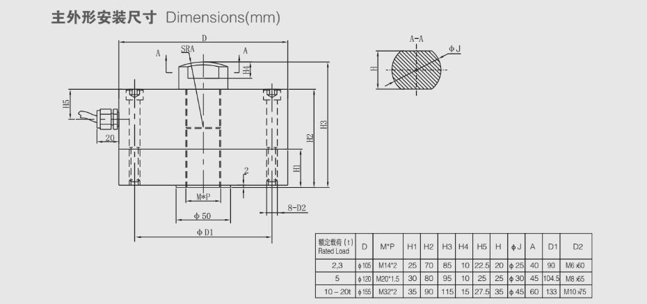 LFC称重传感器