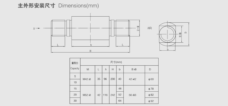 LSA称重传感器