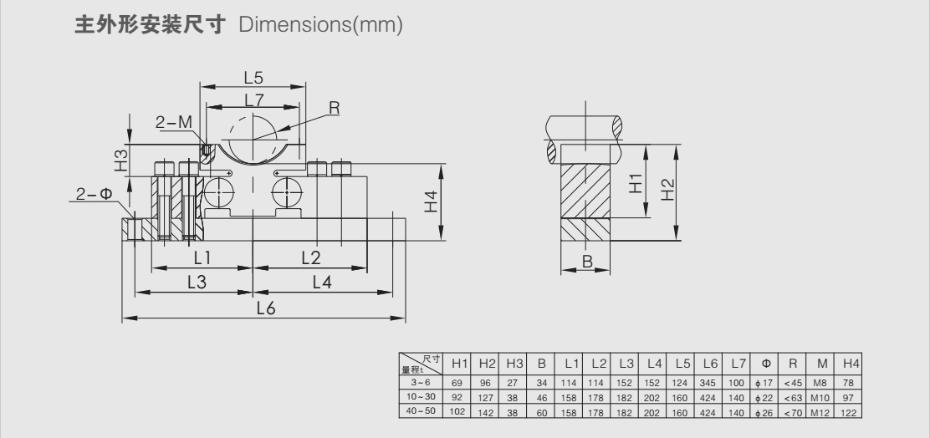 QSK4称重传感器