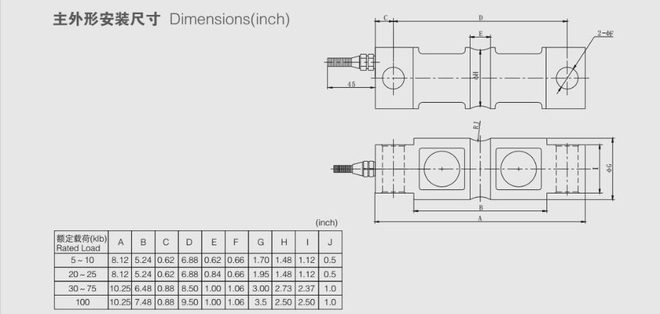 QSL称重传感器