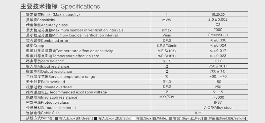 QSW称重传感器