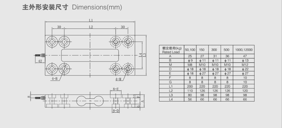 PX15称重传感器