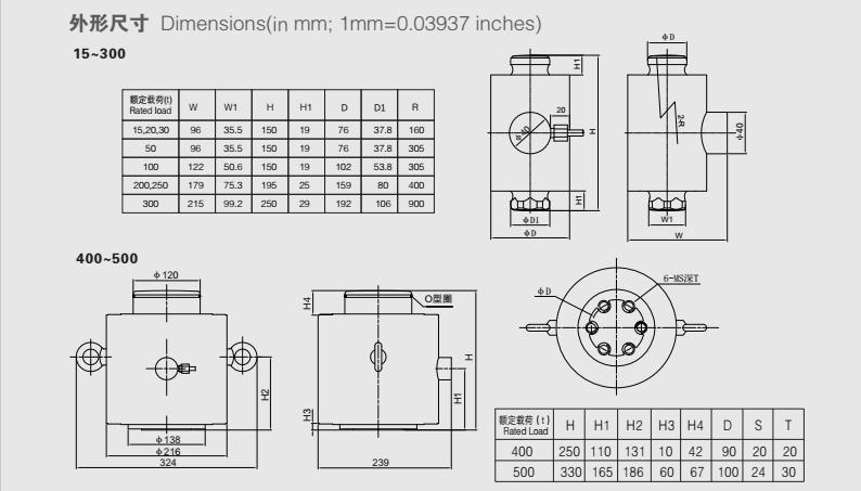 ZSE称重传感器