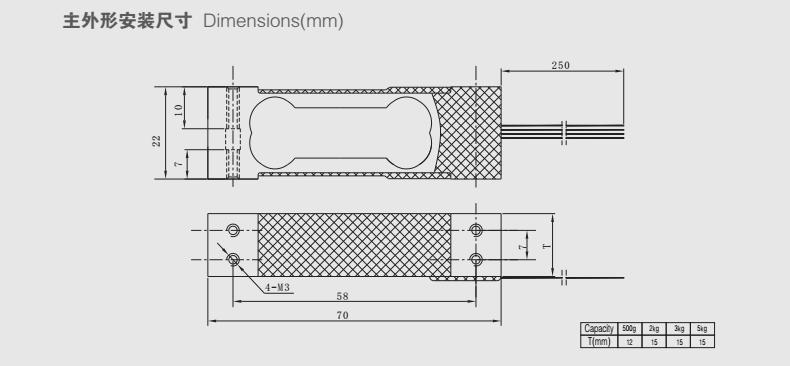 PX3称重传感器