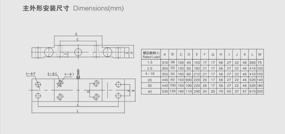CXJ1称重传感器