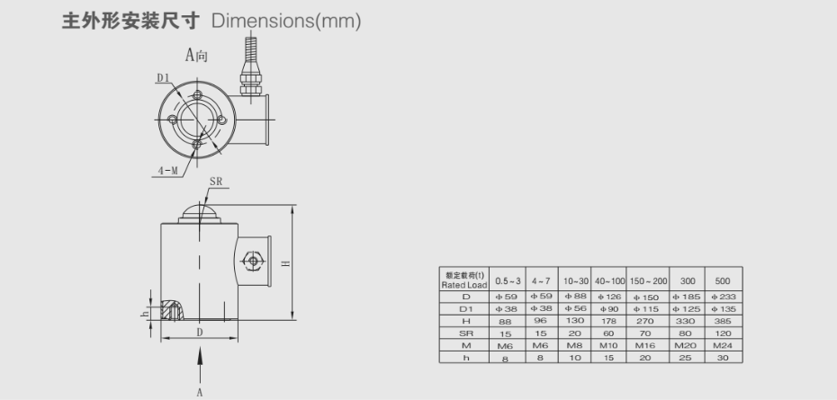 ZSF称重传感器