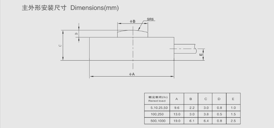 YBA称重传感器