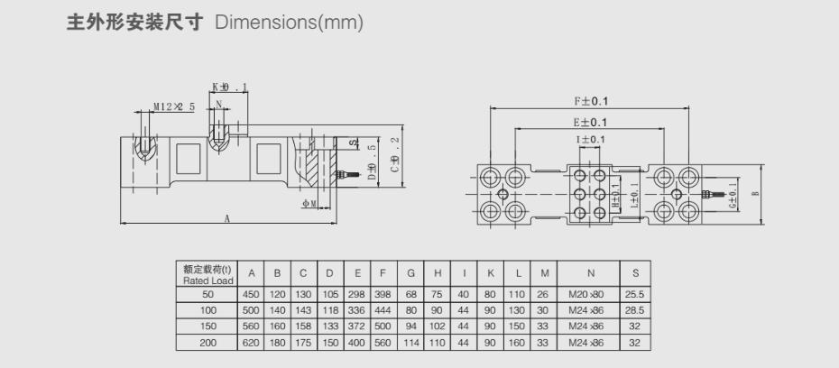 QSE3-H1称重传感器
