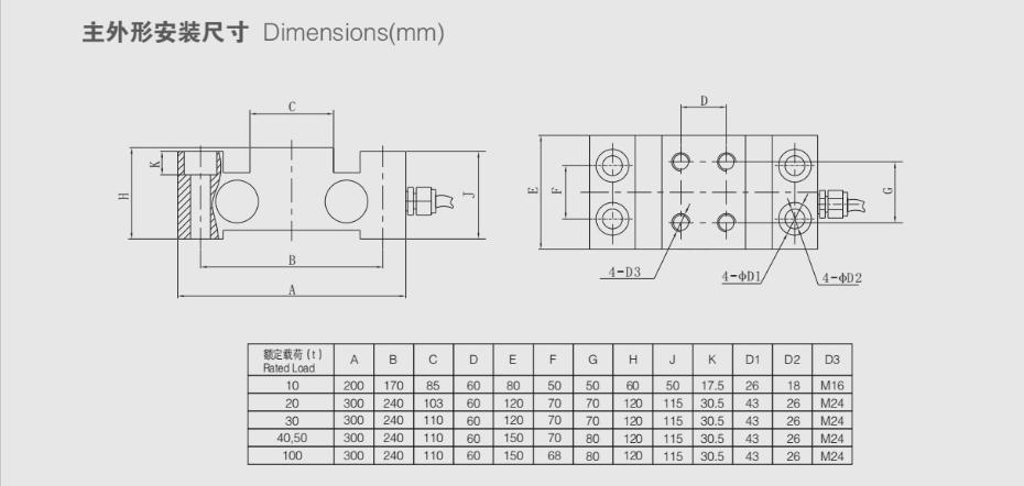 QSE1-H1称重传感器