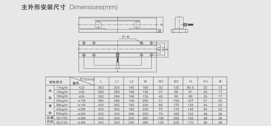 QSG2称重传感器