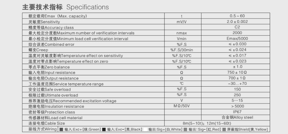 QSH-H1称重传感器