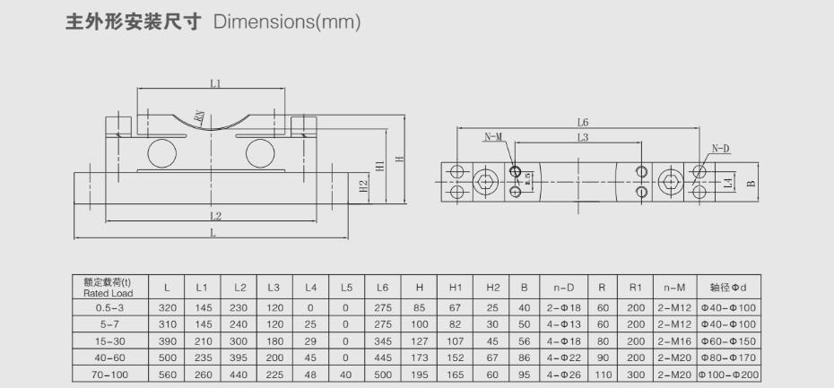 QSJ称重传感器