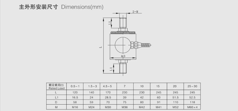 LSB称重传感器
