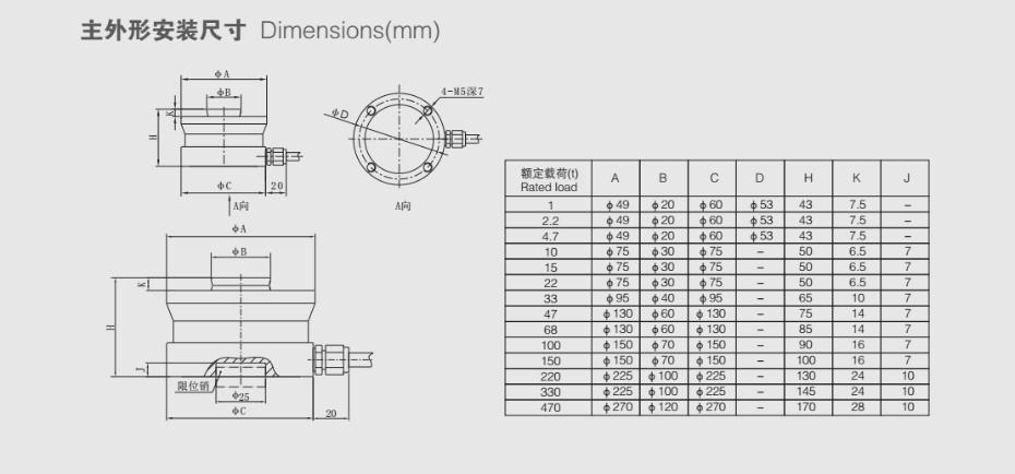 NHA称重传感器